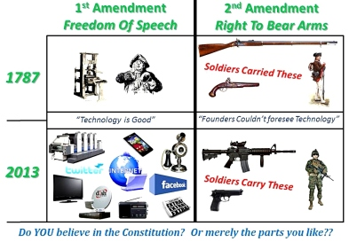 1st 2nd Amendment