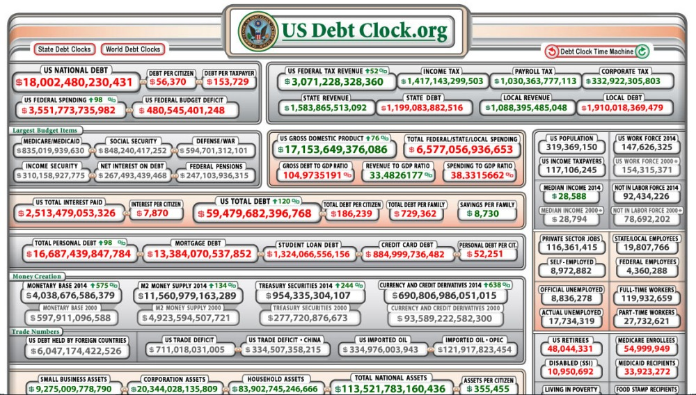 18 tril debt